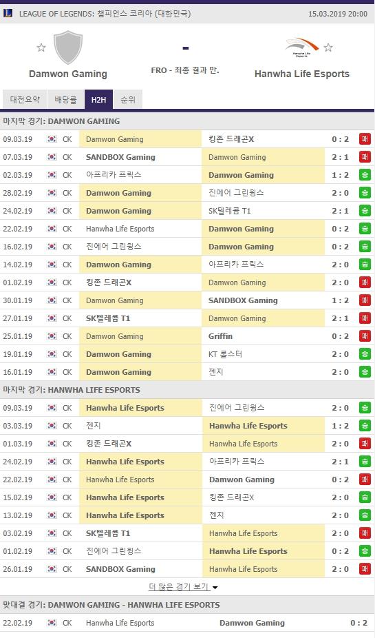 DamwonGaming HanwhaLifeEsports.jpg