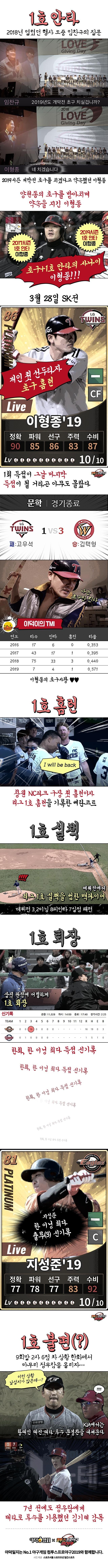 0412-2019시즌-1호-기록.jpg