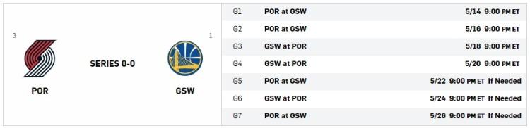 NBA 플레이오프 준결승전1.jpg
