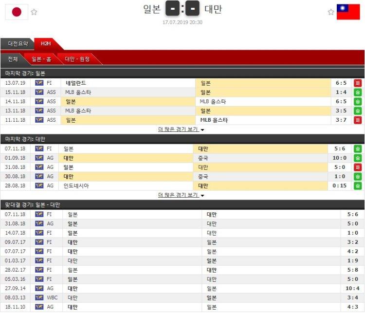 [2019 국제친선경기] 07.17 일본 vs 대만.jpg