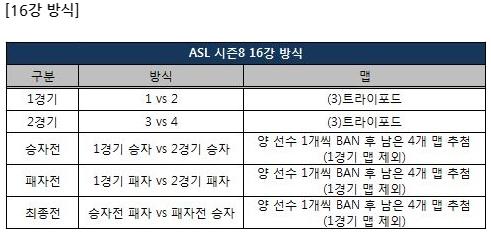 ASL 16강 방식.jpg