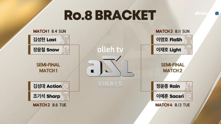 ASL 시즌8 8강 대진표.png