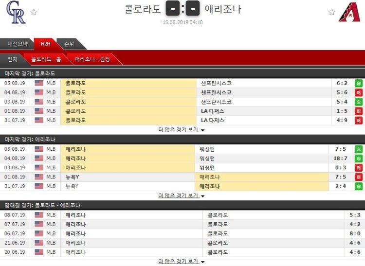 [2019 메이저리그] 08.15 콜로라도 vs 애리조나.jpg