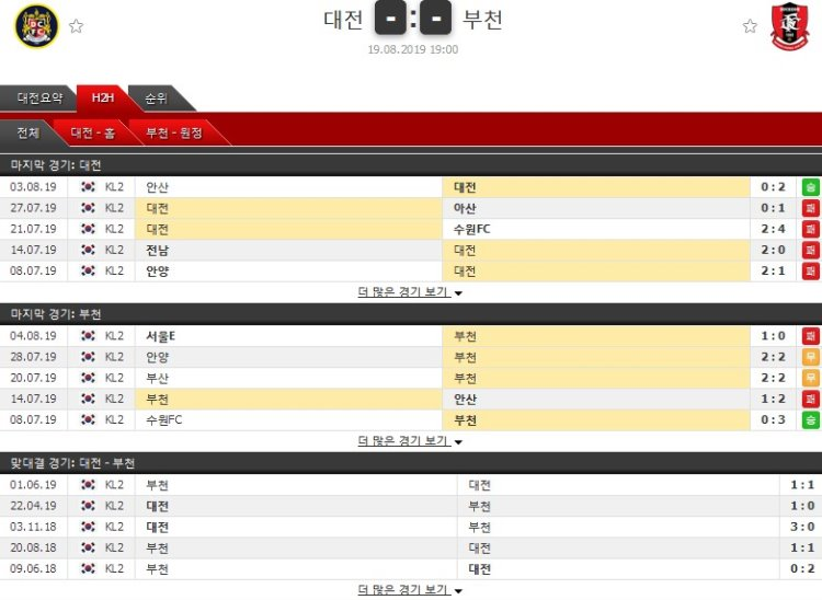 [2019 K리그2] 08.19 대전 vs 부천 1.jpg