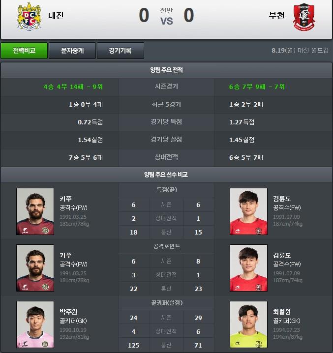 [2019 K리그2] 08.19 대전 vs 부천 2.jpg