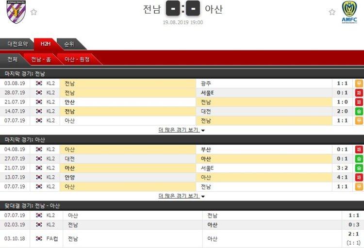 [2019 K리그2] 08.19 전남 vs 아산 1.jpg