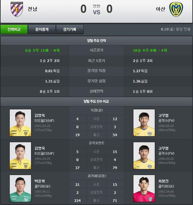 [2019 K리그2] 08.19 전남 vs 아산 2.jpg