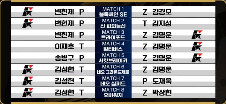 KCM종족최강전4주차결과.jpg