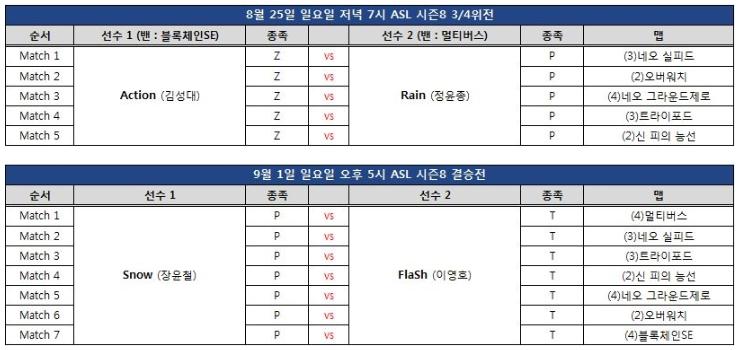 ASL 시즌8 34위전 결승전 맵순서.jpg