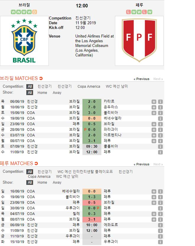 브라질 페루.png
