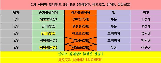 2차 석메바 리그 8강 B조.png