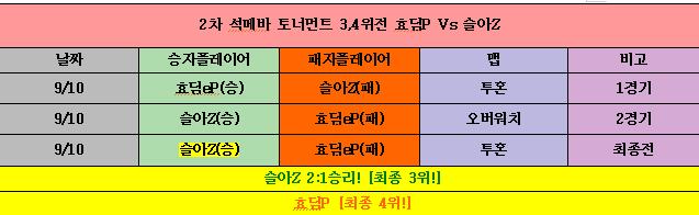 2차 석메바 리그 3,4위전.png