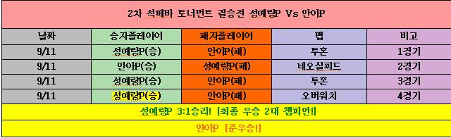 2차 석메바 리그 결승전.png
