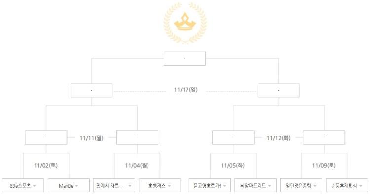 멸망전 시즌2 대진표.jpg
