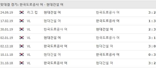 한국도로공사현대건설.jpg