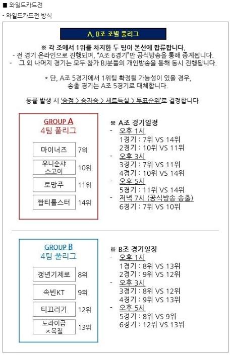 2020 스타 BJ멸망전 시즌1 와일드카드전 방식.jpg