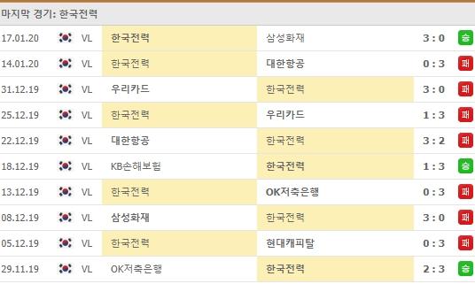 한국전력KB손해보험_00000.jpg