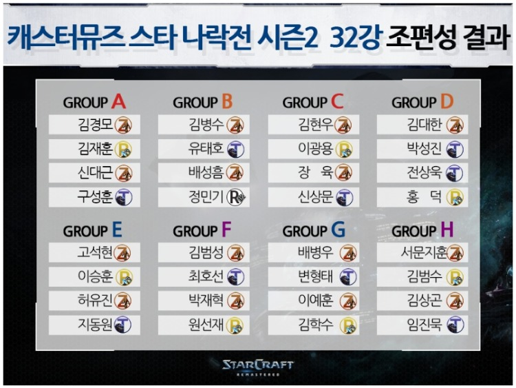 캐스터뮤즈 스타 나락전 시즌2 32강 조편성.jpg
