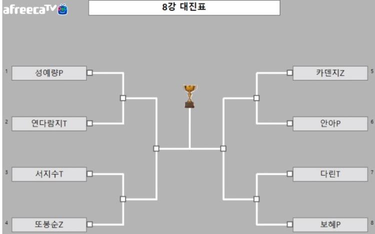 LASL 시즌8 8강 대진표.jpg