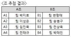 질레트 ASL 팀리그 조추첨결과.jpg