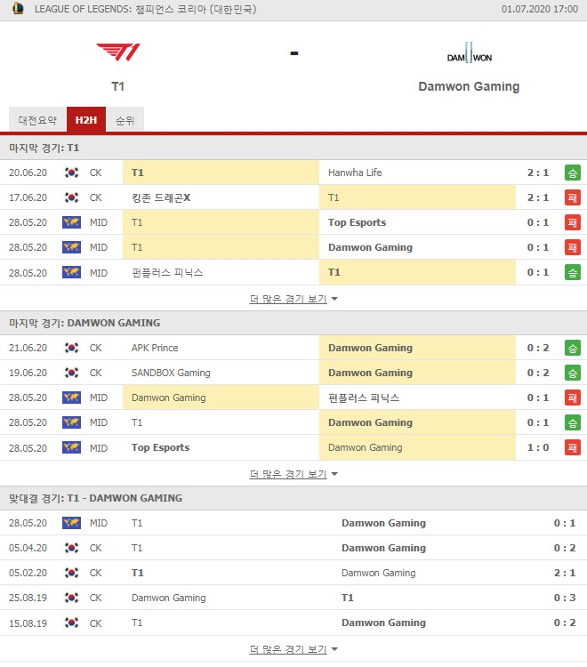 T1 vs Damwon Gaming 1.jpg