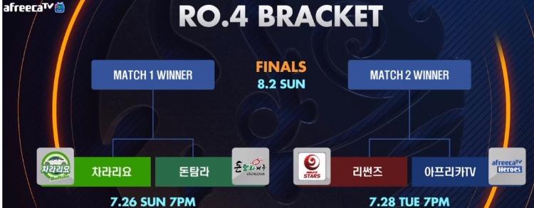 질레트 ASL 팀리그 토너먼트 대진표.jpg