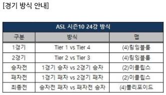 ASL 24강 경기 방식.jpg