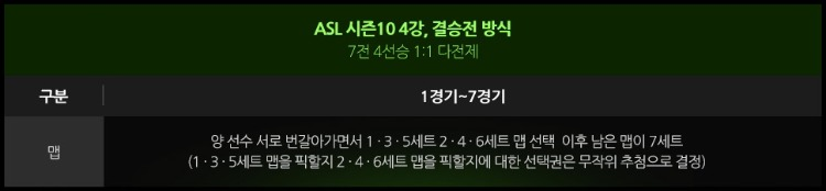 ASL 4강 결승전 방식.jpg