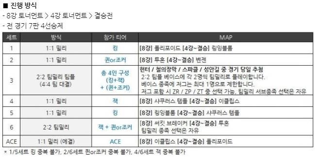 2020 스타 BJ 멸망전 시즌2 진행 방식.jpg