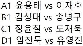 캐스터뮤즈 스타리그 시즌4 8강 조추첨결과.jpg