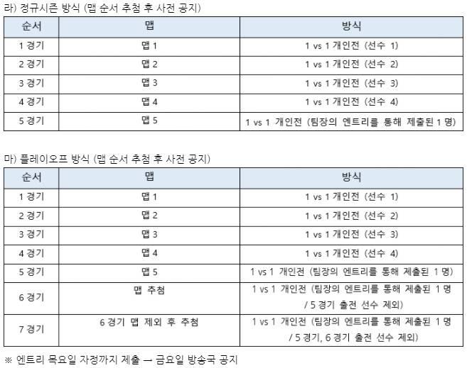 ASL 팀리그 시즌2 경기방식.jpg