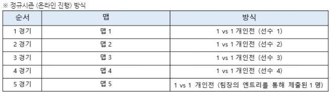 ASL 팀리그 시즌2 정규시즌 방식.jpg