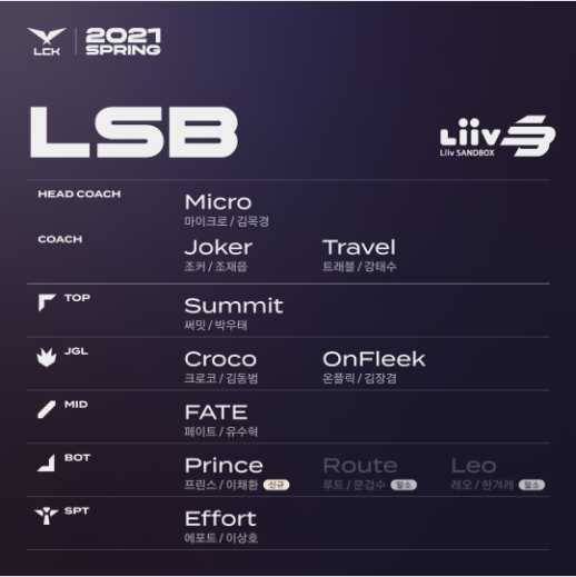 LiivSANDBOX.jpg