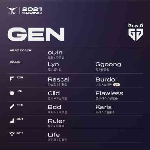Gen.GEsports.jpg