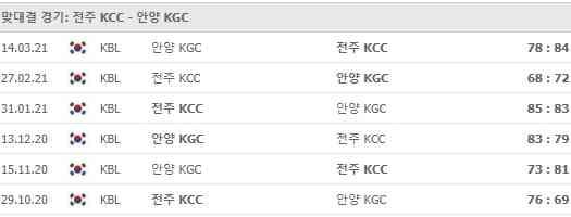 KCCKGC.jpg