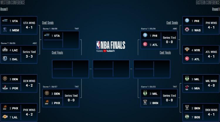 NBA플레이오프대진표.jpg