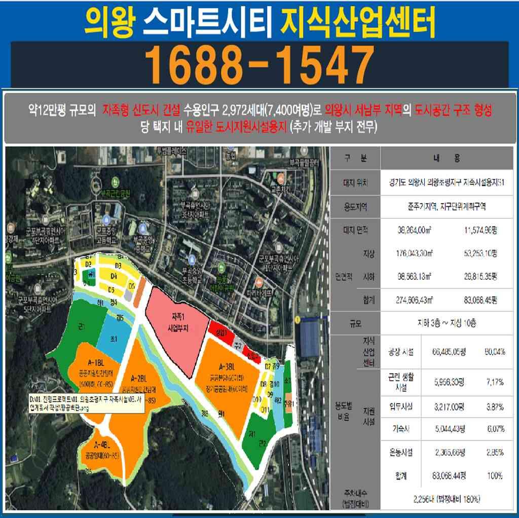 04토지 이용계획도.jpg