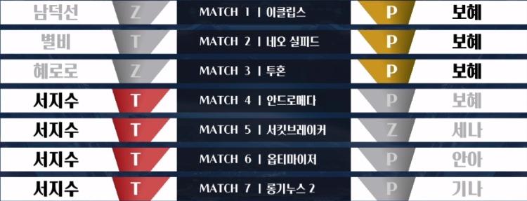 레이디스종족최강전 8주차결과.jpg