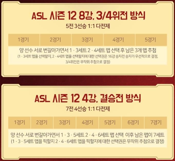 ASL 시즌12 8강~결승전 방식.jpg