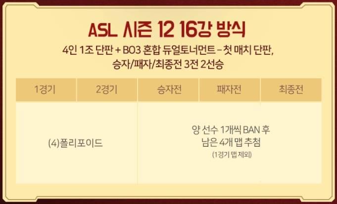 ASL 시즌12 16강 방식.jpg